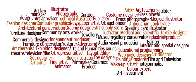 Careers in the arts hills road art and design for Arts and craft jobs