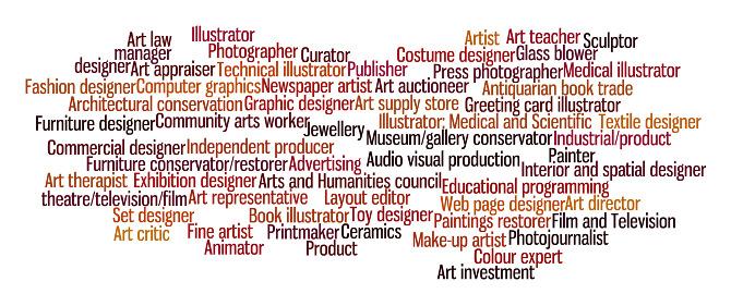 Art Jobs Art Career Art Employment Art Design Review Ebooks